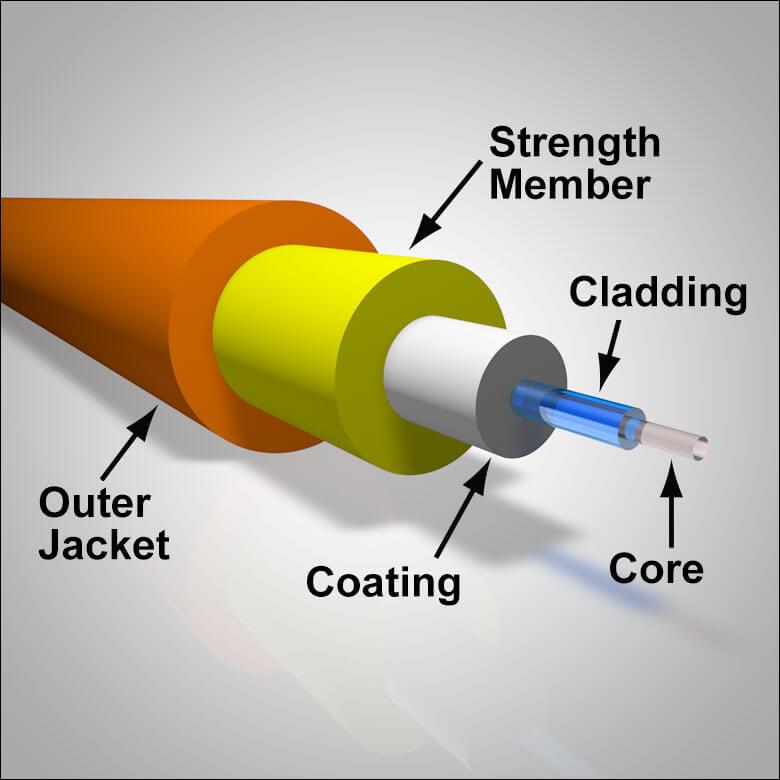 Fibre Optic Cable Diagram